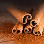Cinnamon Glycaemic Control Systematic Review Meta-Analysis